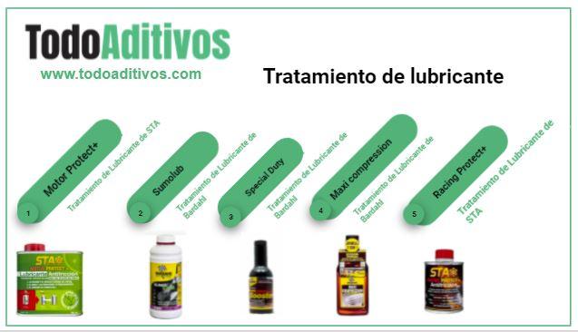 Tratamiento lubricante